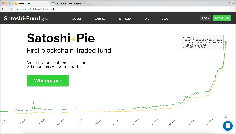 Разработчик Satoshi•fund Андрей Соболь: лучше хранить не одну криптовалюту, а портфель из криптовалют